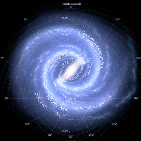 NASA map of Milky Way galaxy that has a bright spiral shape