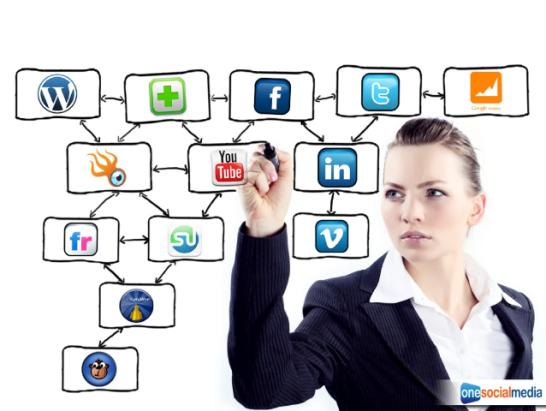 BR-social media